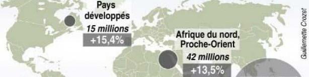 Hunger in der Welt 2008