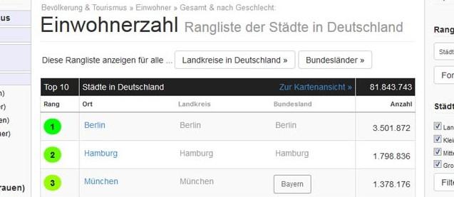Berlin auf deutschland123.de